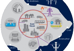 East Neuk Power-to-Hydrogen judged Cross Vector Project of the Year